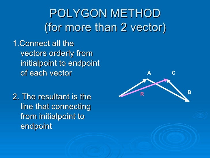 Vector addition physics