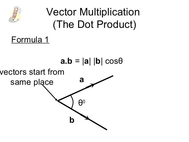 Parallel vectors vector product