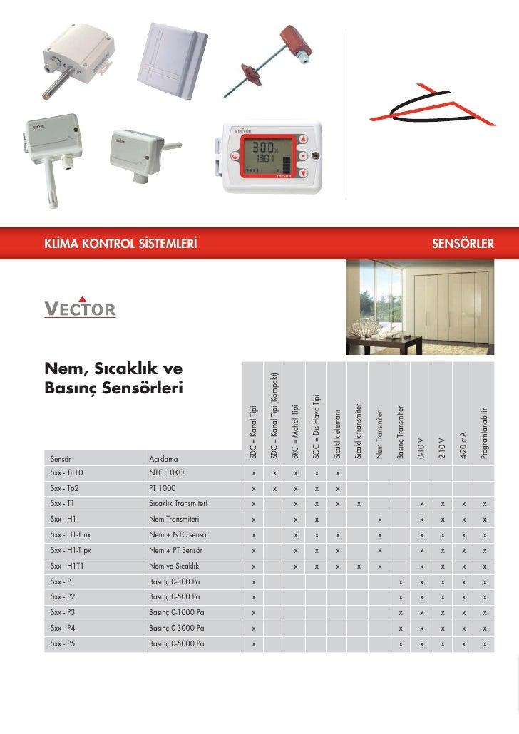 Duyar Elemanlar Vector sensorler