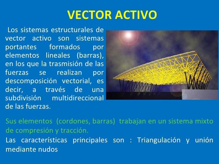 VECTOR ACTIVO  Los sistemas estructurales de vector activo son sistemas portantes     formados     por elementos lineales ...