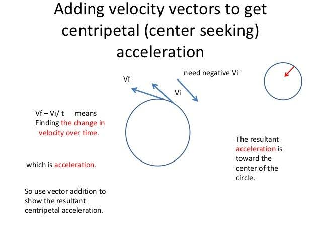 Basic Vector Operations  HyperPhysics Concepts