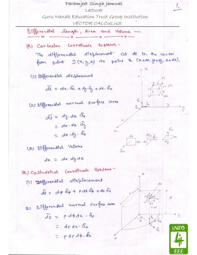 Vector calculas
