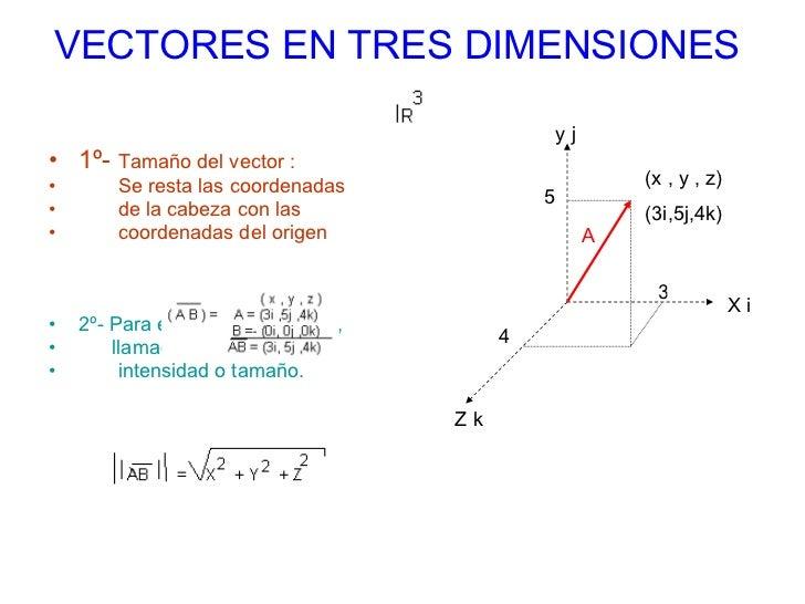 VECTORES EN TRES DIMENSIONES <ul><li>1º-  Tamaño del vector : </li></ul><ul><li>Se resta las coordenadas  </li></ul><ul><l...