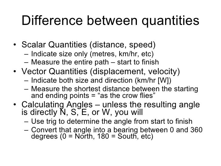 Astonishing what is the difference between a scalar and a vector photographs