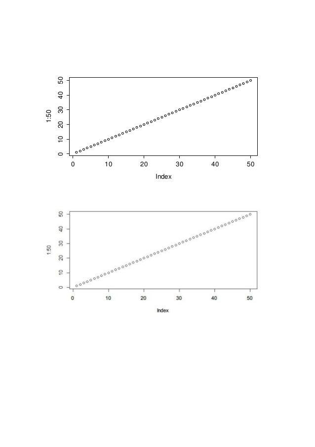 ベクタ画像と PNG 画像の比較