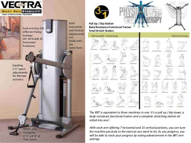 Vectra BRT - Body Resistance Trainer and Stretch Station