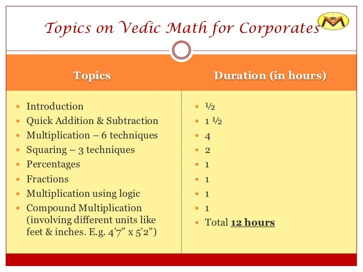 Vedic Mathematics For Corporate also Watch together with Watch furthermore posite Risk Management Worksheet Ex le as well 13 Son 2br Sonbr 1br Macbeth. on converting fractions to decimals