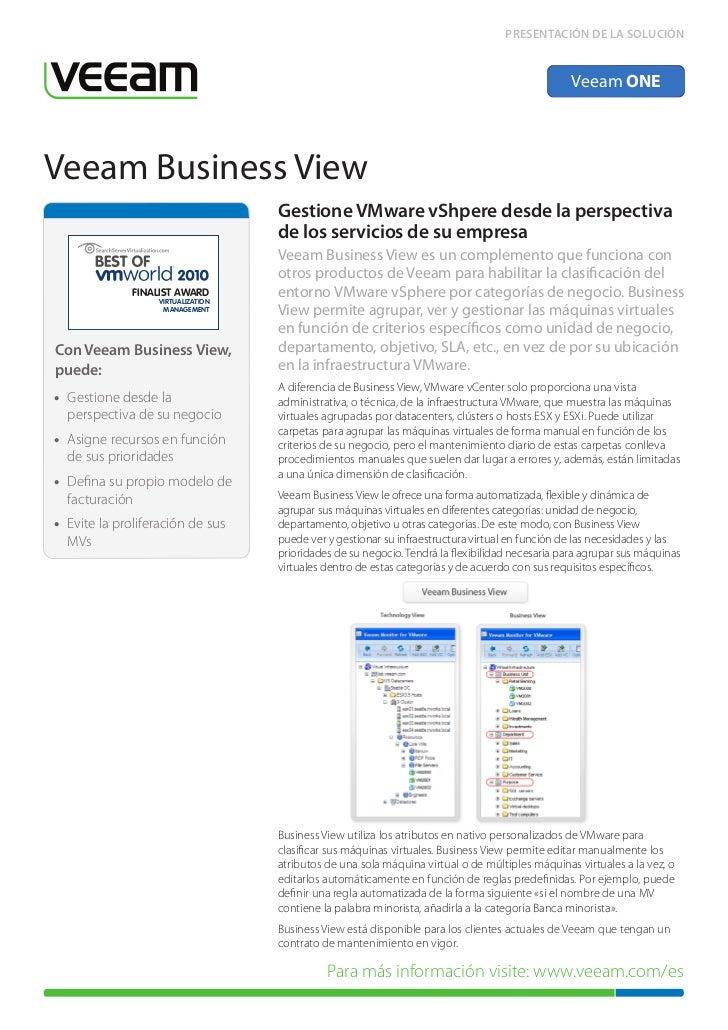 Veeam Business View en Español