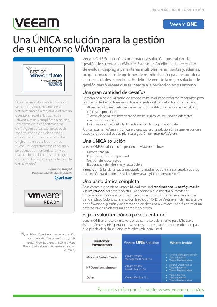 Veeam One Solution Español