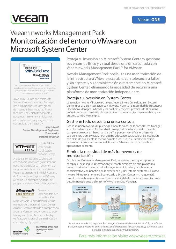Veeam nWorks Management Pack Español