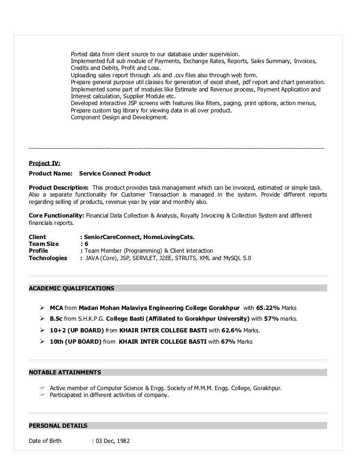 Resume For Java Devloper