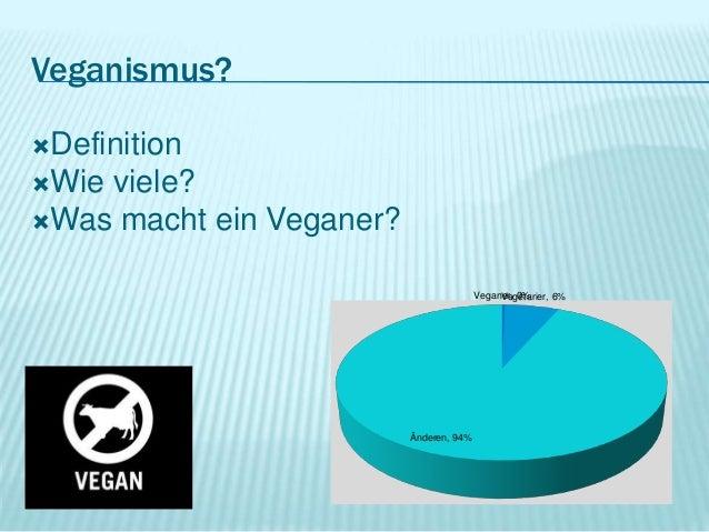 veganismus