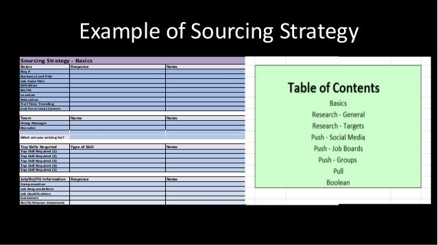 develop research strategy paper