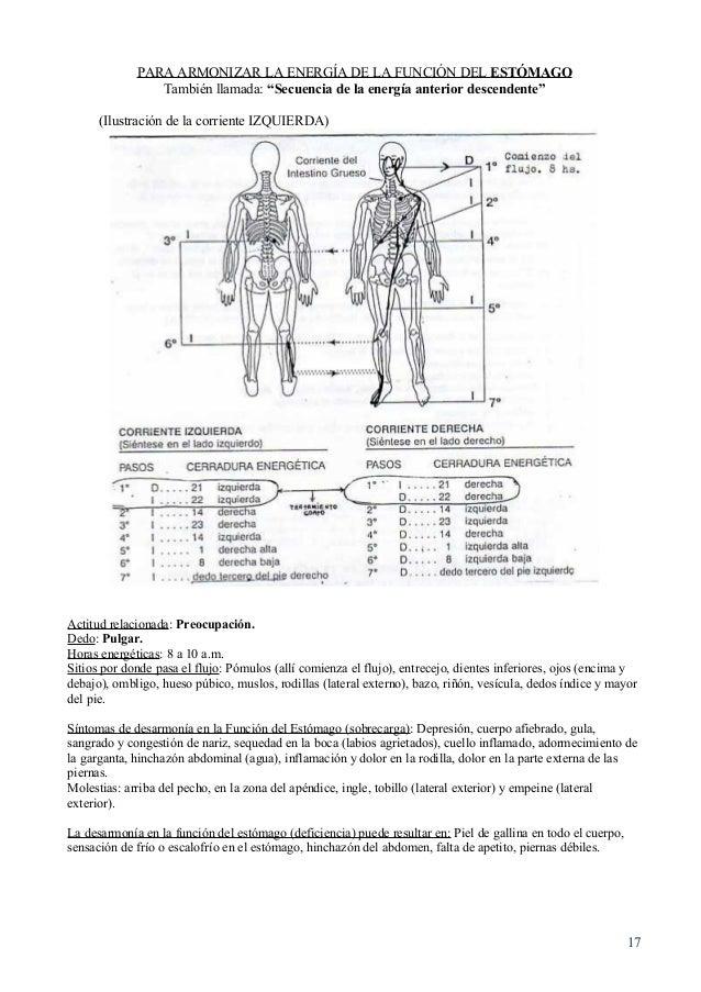 La osteocondrosis del cuello y sus síntomas