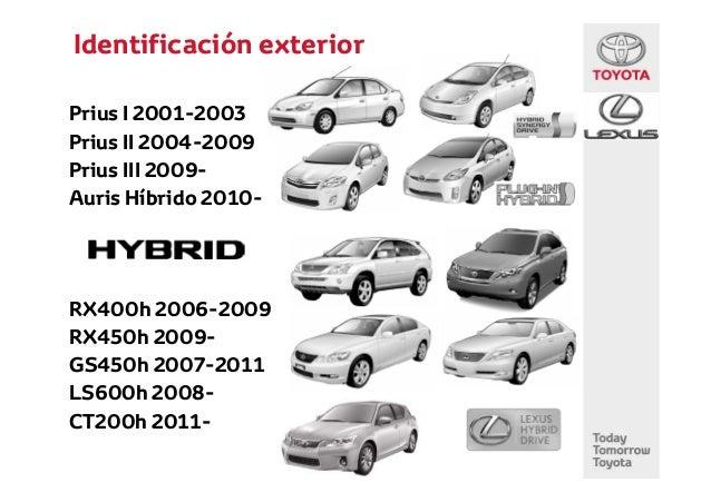 vehiculo hibrido