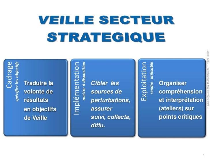 Veille et intelligence économique - 3/4  veille strategique