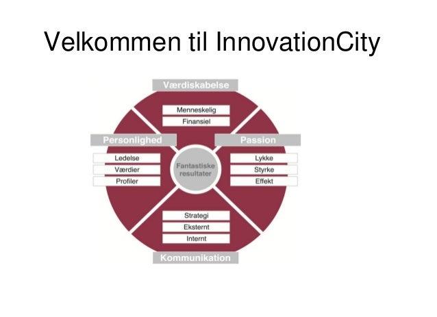 Velkommen Innovation City 2012 Nov Ka