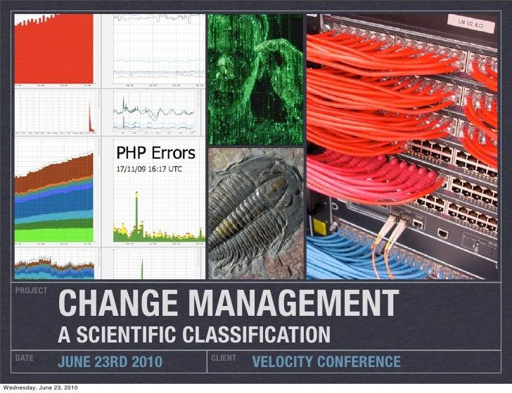 Change Management Velocity2010