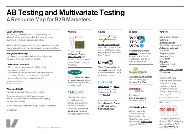 Velocity A/B and Multivariate Testing Resource Map