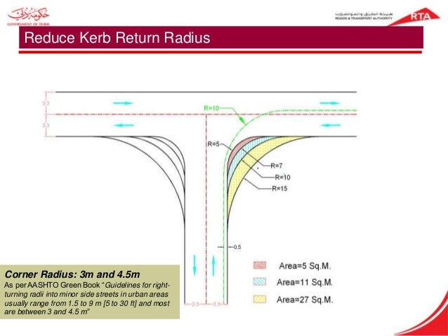 Value Engineering For Roads Amp Highways Project