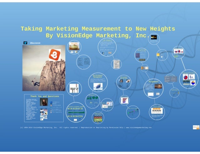 Taking marketing measurement to new heights - Laura Patterson