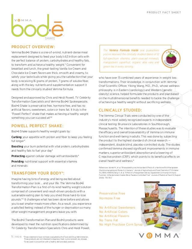 Vemma bode-Shake Ingredients List