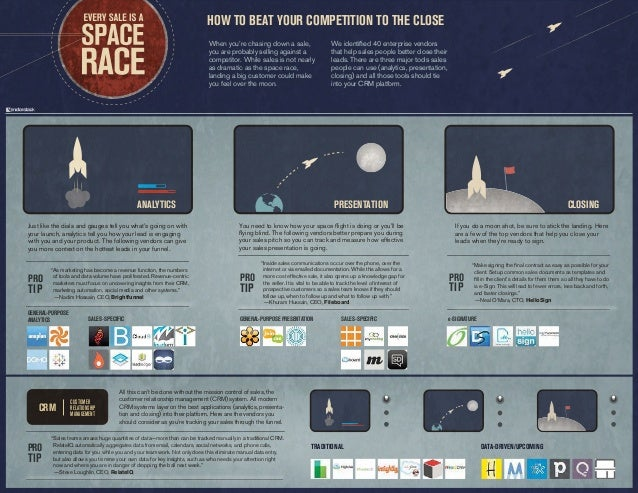 HOW TO BEAT YOUR COMPETITION TO THE CLOSE If you do a moon shot, be sure to stick the landing. Here are a few of the top v...