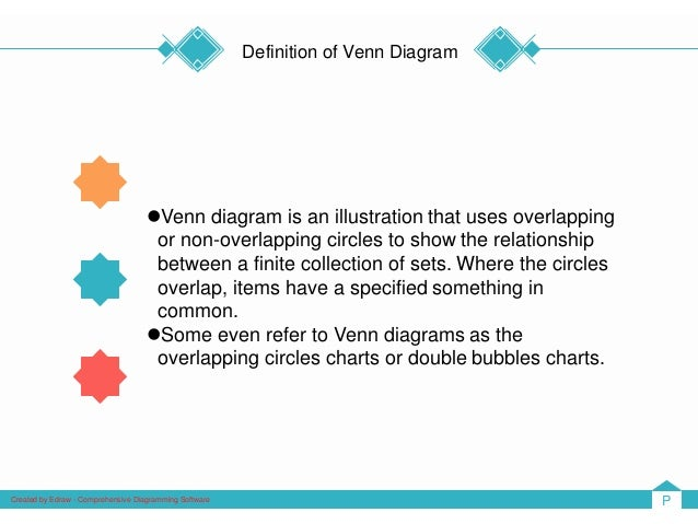 venn diagram guide    venn diagram examples created by edraw   comprehensive diagramming software    definition