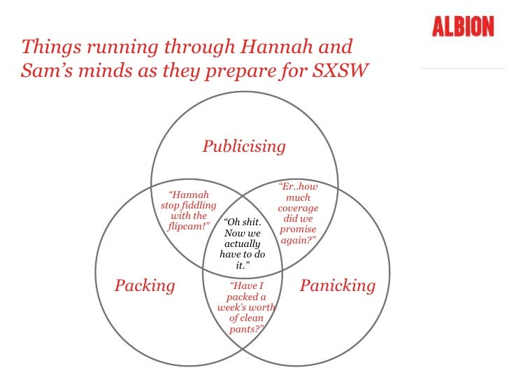 """Things running through Hannah and Sam's minds as they prepare for SXSW<br />Publicising<br />""""Er..how much coverage did we..."""