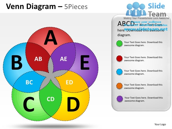 Venn diagram 5 pieces powerpoint presentation slides ppt templates