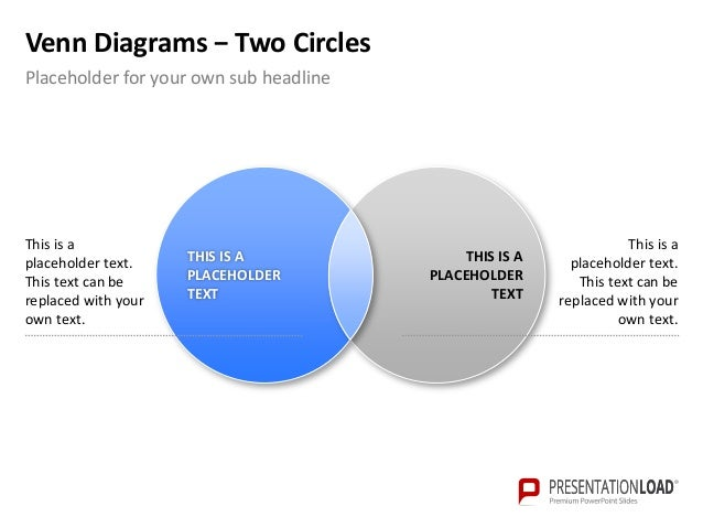 powerpoint venn diagram templatevenn diagrams − two circles placeholder for your own sub headline