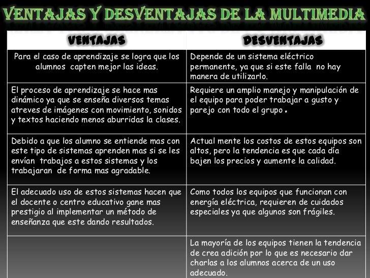 VENTAJAS Y DESVENTAJAS DE LA MULTIMEDIA
