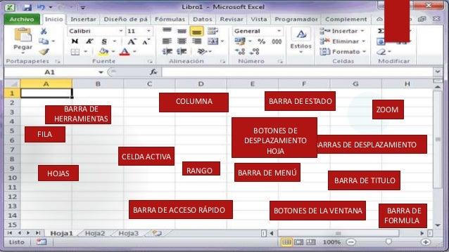 Barras de Menu de Excel Barra de Titulo Barra de Menú