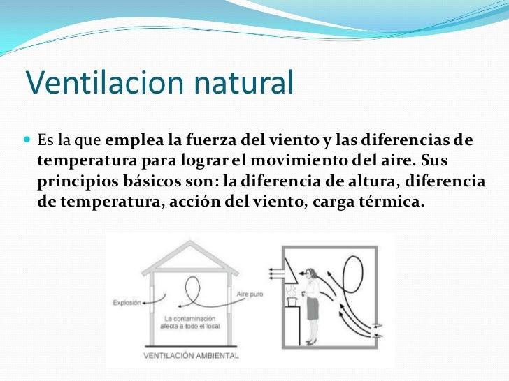 Sistemas de ventilacion for Que es exterior y interior