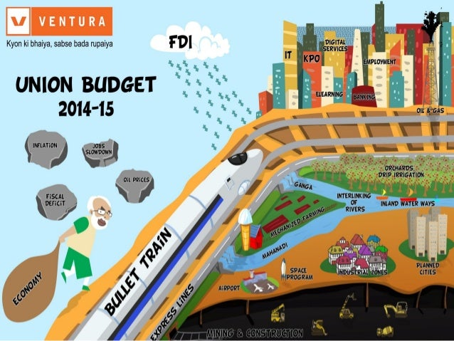 India Union Budget 2014-15 | A Holistic Plan of Action