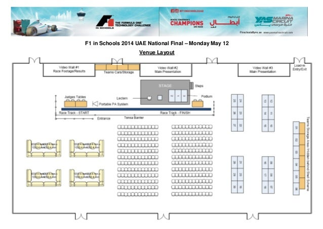 F1 in Schools 2014 UAE National Final – Monday May 12 Venue Layout