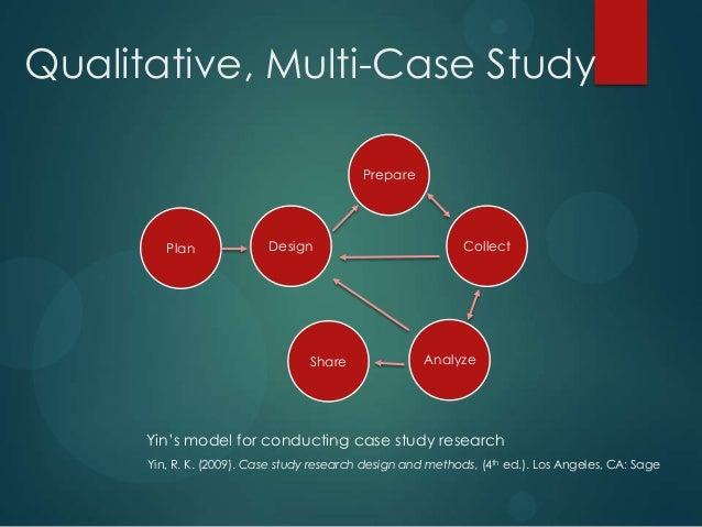 case study models