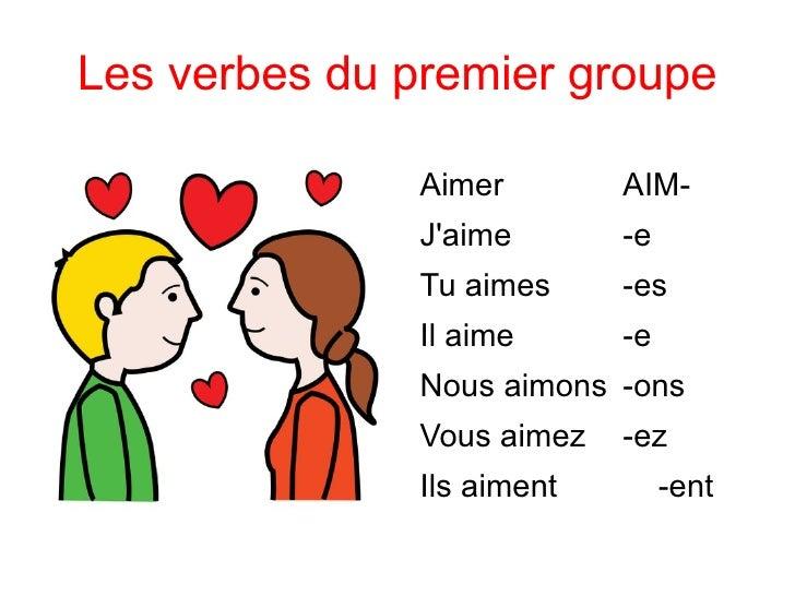 Les verbes du premier groupe Aimer   AIM- J'aime -e Tu aimes -es Il aime -e Nous aimons -ons Vous aimez -ez Ils aimen...