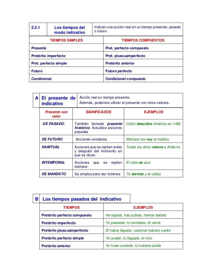 Verbos En Tiempo Futuro Related Keywords & Suggestions - Verbos En ...
