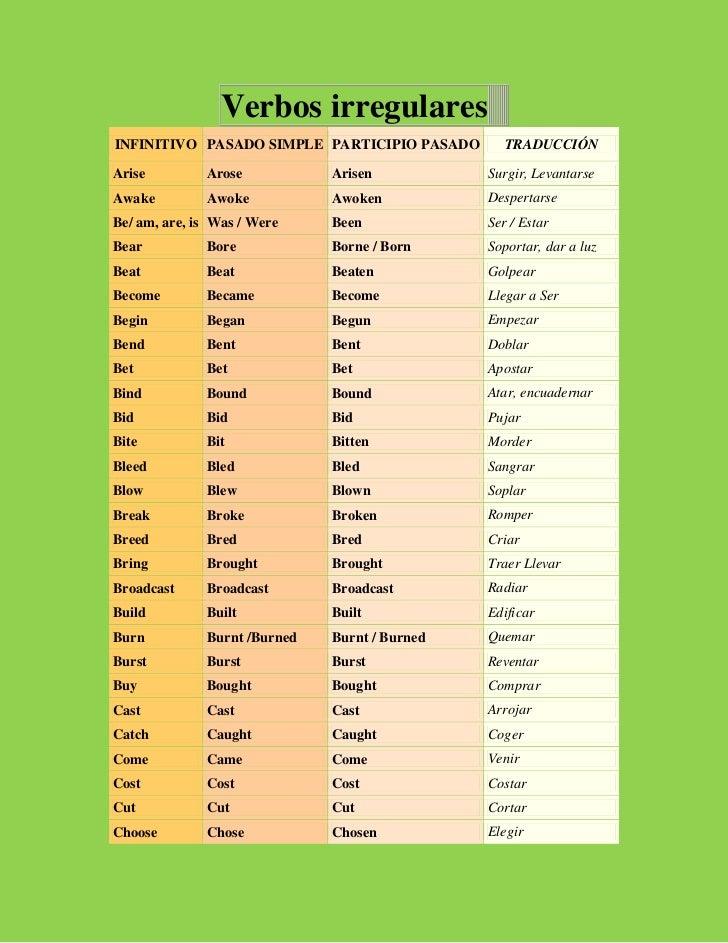 Lista De Verbos Irregulares En Ingles