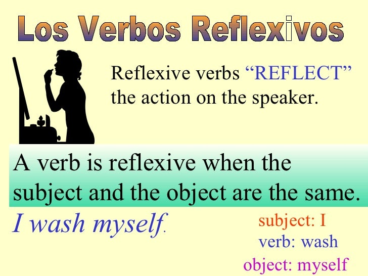 """Reflexive verbs """"REFLECT""""          the action on the speaker.A verb is reflexive when thesubject and the object are the sa..."""