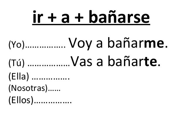 Verbos reflexivos: Conjugating Reflexive Verbs in Spanish