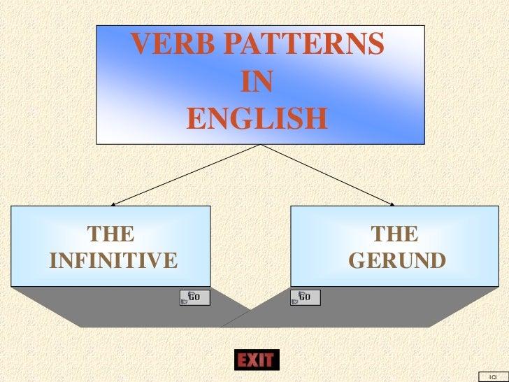 VERB PATTERNS            IN         ENGLISH   THE            THEINFINITIVE       GERUND                          ICI
