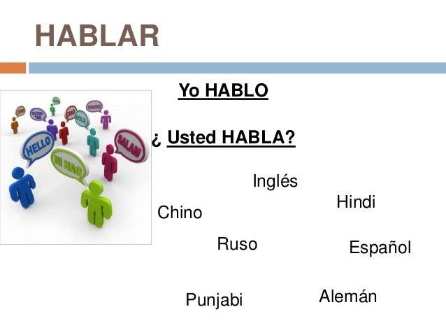 HABLAR Yo HABLO ¿ Usted HABLA? Inglés Hindi  Chino Ruso Punjabi  Español Alemán