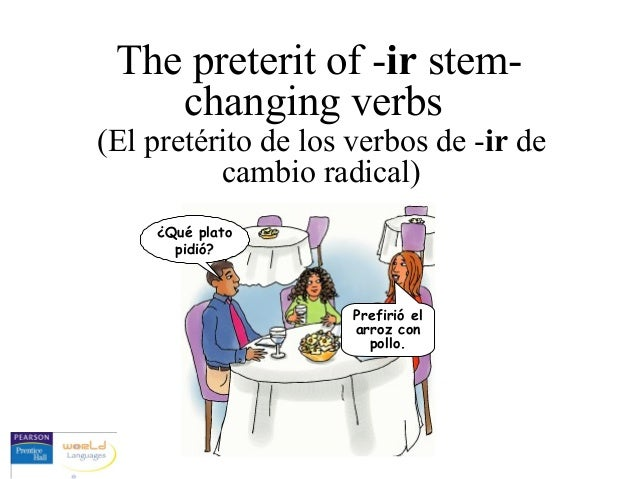 The preterit of -ir stem-changing verbs