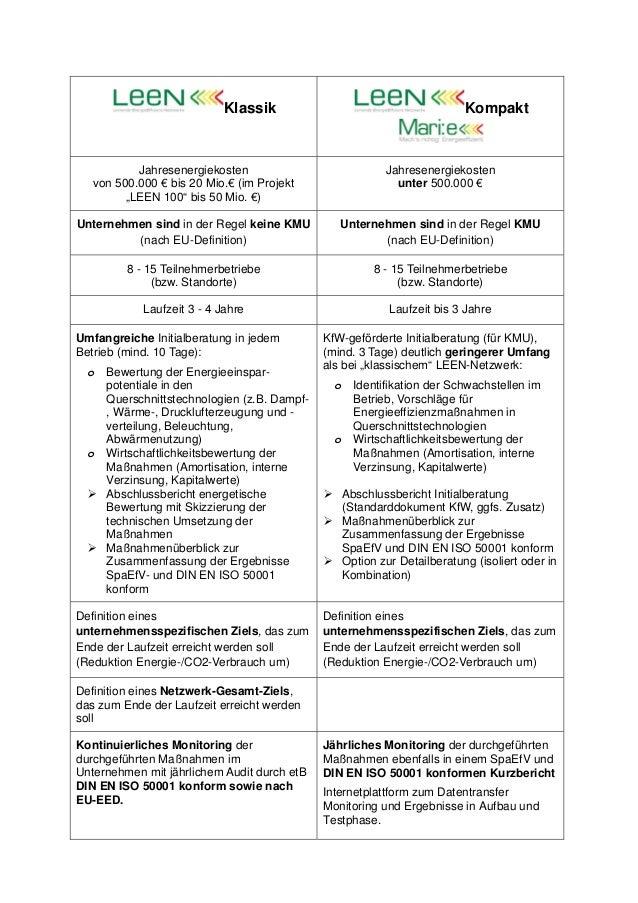 """Klassik Kompakt  Jahresenergiekosten  von 500.000 € bis 20 Mio.€ (im Projekt  """"LEEN 100"""" bis 50 Mio. €)  Jahresenergiekost..."""
