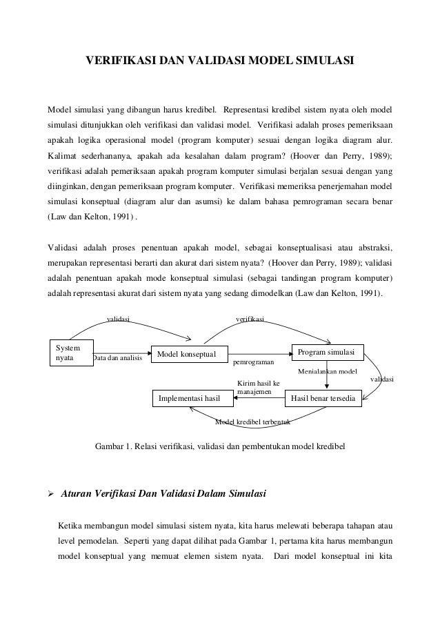 VERIFIKASI DAN VALIDASI MODEL SIMULASI Model simulasi yang dibangun harus kredibel. Representasi kredibel sistem nyata ole...