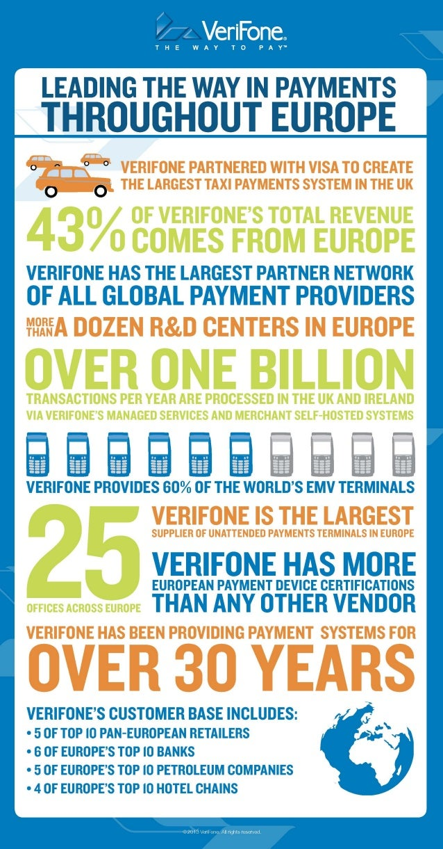 VeriFone Factographic - Payments throughout Europe