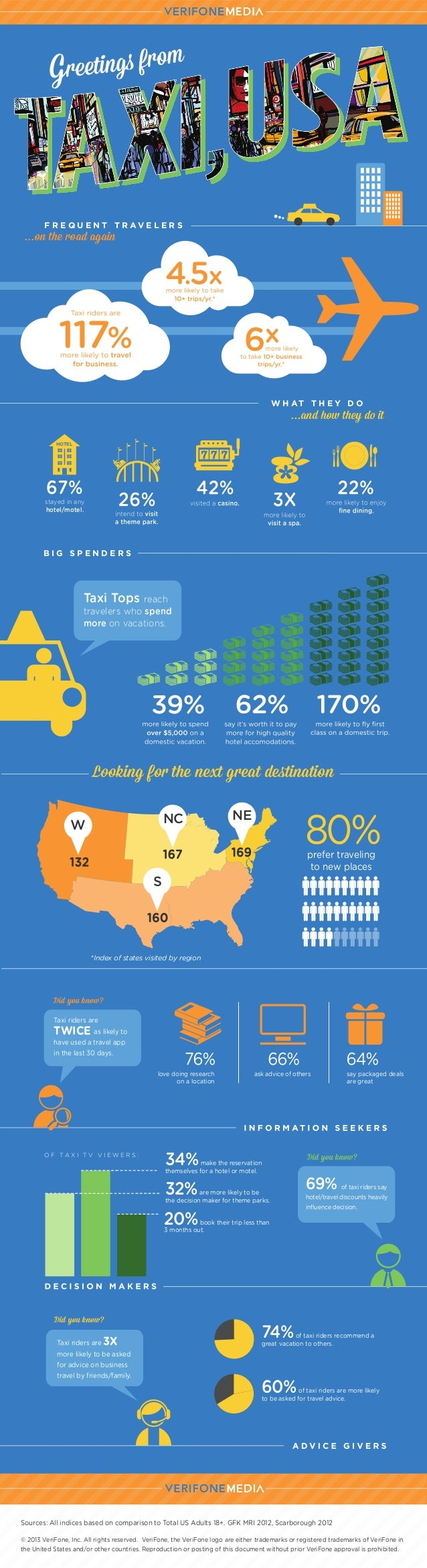 Travel and Taxi, USA!