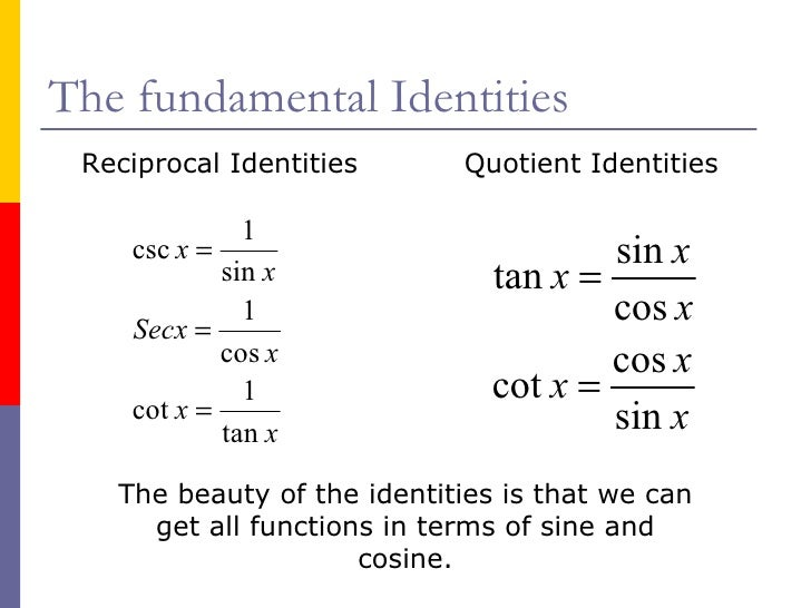 Verifying trigonometric identities